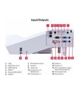 hitachi cp-aw2505 2700 lümen 1280x800 xga kısa mesafe lcd projeksiyon cihazı img