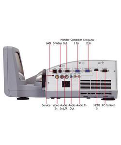 nec u260w 2600 lümen 1280x800 wxga dlp projeksiyon cihazı img