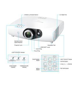 panasonic pt-rz370 3500 ansi lümen 1920x1080 lazer projeksiyon cihazı img