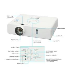 panasonic pt-vw350 4000 lümen 1280x800 wxga lcd projeksiyon cihazı img